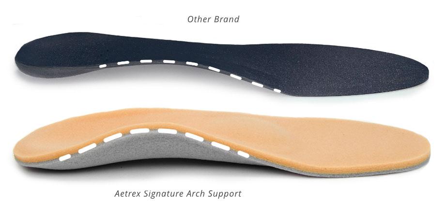 Aetrex Orthotics vs Other brands