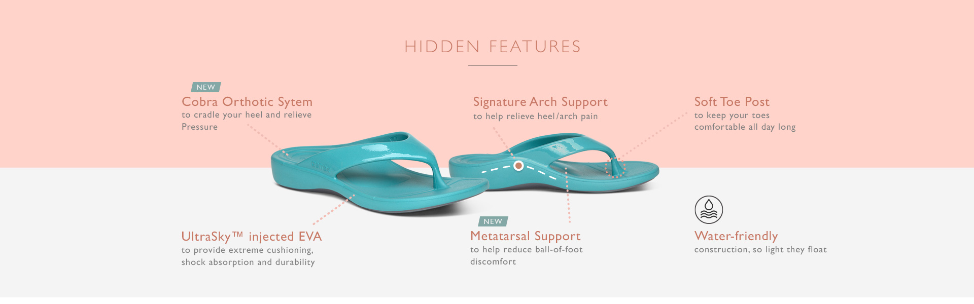 New Maui Orthotic Flip Flop