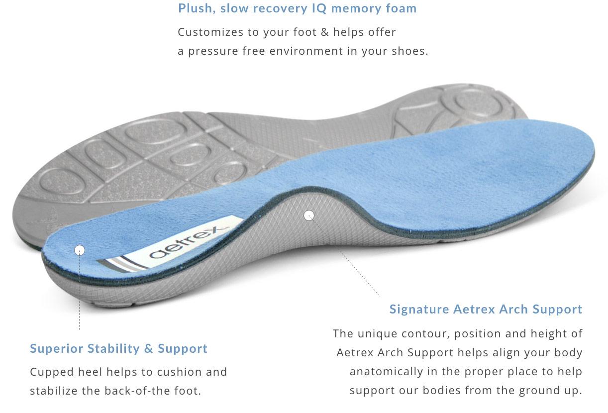 Why Aetrex Premium Casual Orthotics