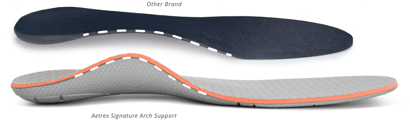 Superior Arch Support