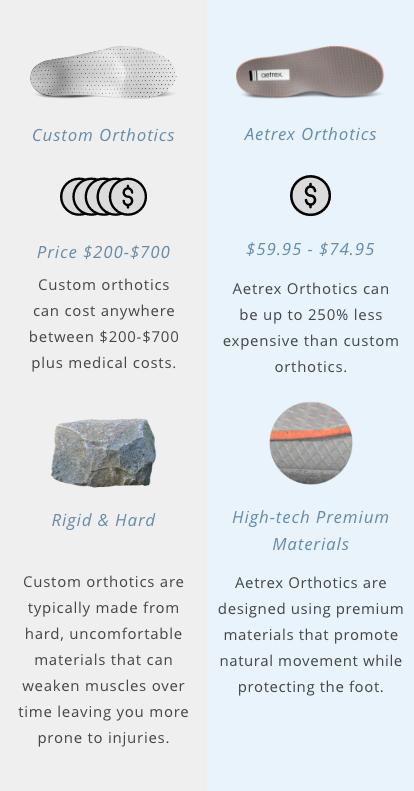 Aetrex Orthotic Comparison